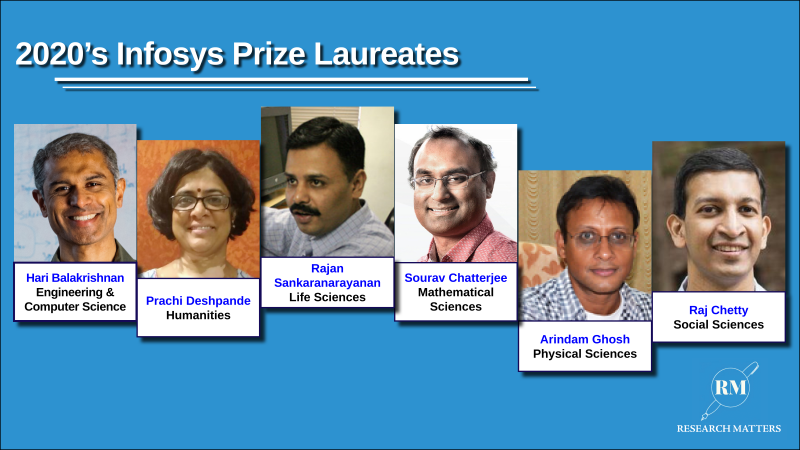 Infosys Science Foundation announces 2020's Infosys Prize Laureates